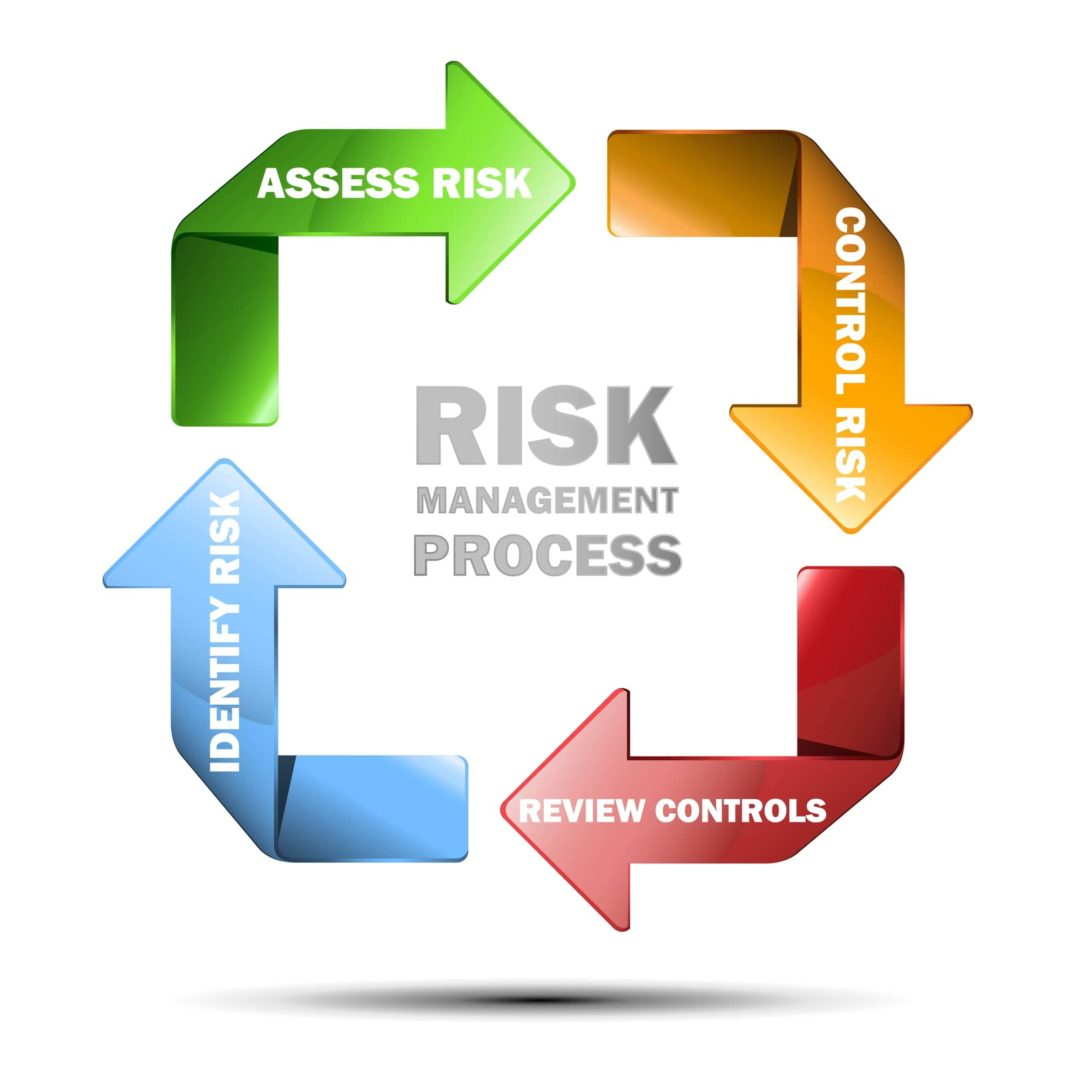 risk assessment and risk management Find new ideas and classic advice for global leaders from the world's best business and management experts.