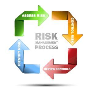 risk process