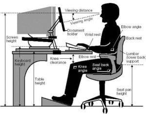 Display Screen Equipment Dse Assessments Acorn Health